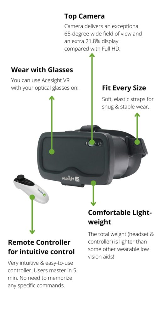 Acesight VR electronic glasses for low vision - features